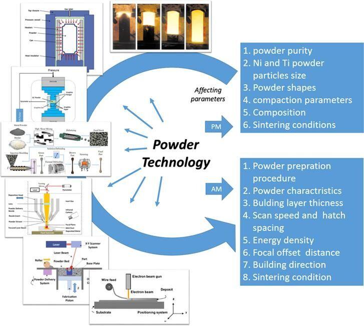چاپ مقاله پژوهشگران دانشگاه صنعتی امیر کبیر در مجله معتبر جهانی مهندسی